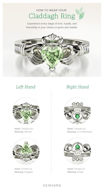 irish-girl-probs-lol-how-to-wear-your-claddagh-ring